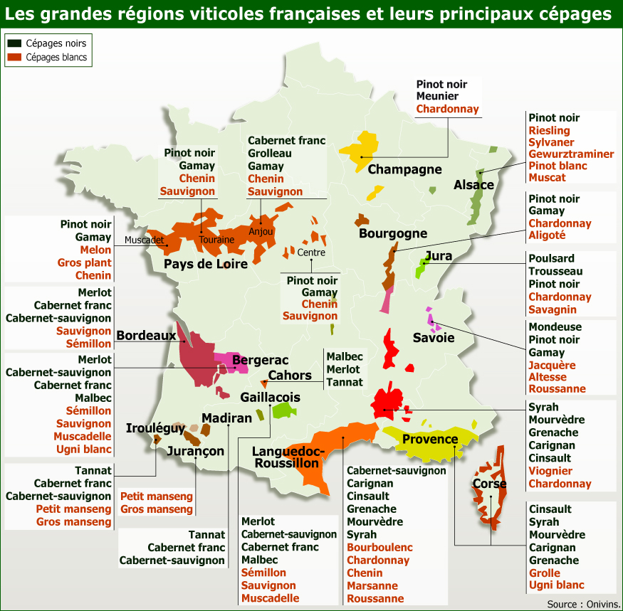 Cépages de France