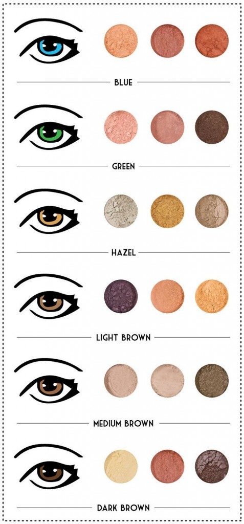 Maquillage des yeux 2 fard paupi res for Colors that pop out